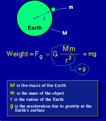 how do i find mass of an object