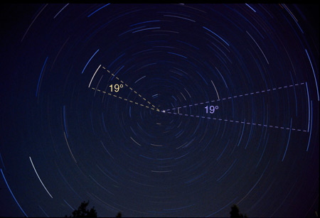 Understanding Astronomy: Motion of the Stars