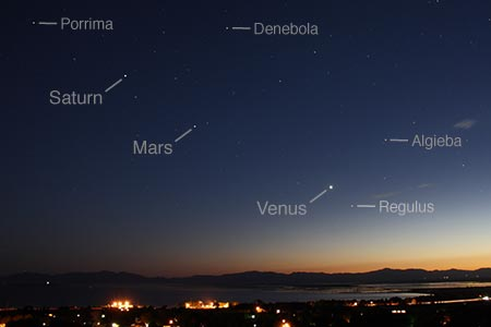 During the middle months of 2010 the planets venus mars and saturn